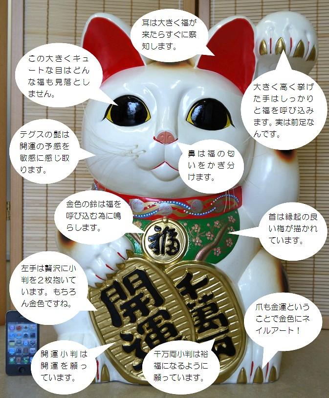 招き猫の各部の名称
